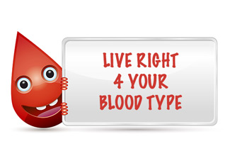 Live Right For Your Blood Type Elaine Geary